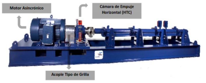 Figura 1. Sistema de Bombeo Horizontal (Hpump)