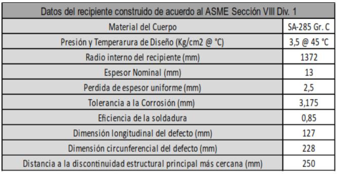 Tabla 1. Evaluación de pérdida de espesor localizada