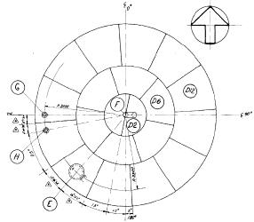 Figura 3. Configuración del techo del tanque.