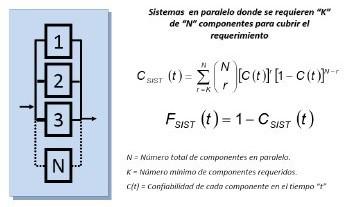 """Ecuación 4: Sistemas """"k"""" de """"n"""""""