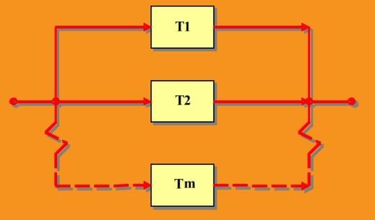 Fig 3. Arreglos de Trenes en Paralelo