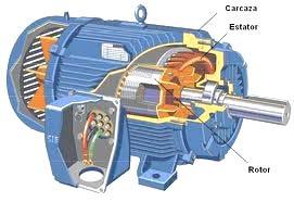 Figura 2.- Descripción de Motor.