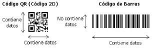 Imagen 4. Diferencias entre códigos de barras y QR