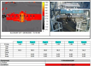 Ilustración 6-A. Casos reales de válvulas inspeccionadas con termografía infrarroja