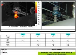 Ilustración 6-B. Casos reales de válvulas inspeccionadas con termografía infrarroja