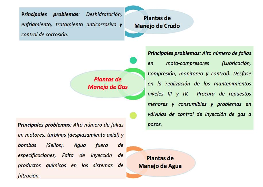 Figura 15. Análisis de Resultados de Criticidad