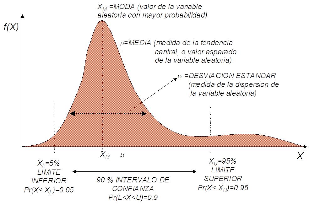 Figura No. 4