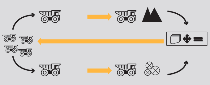 Figura 1. Esquema de funcionamiento de la extracción de material de una mina