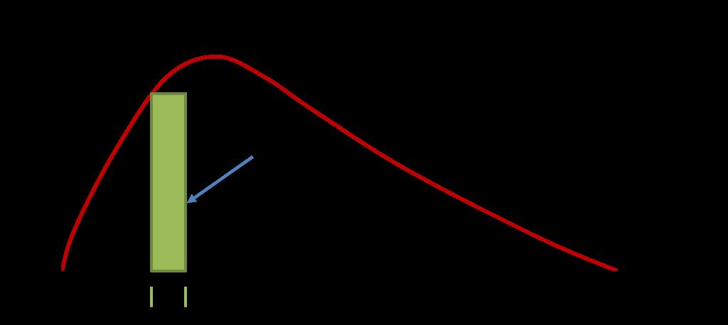 Figura No. 6