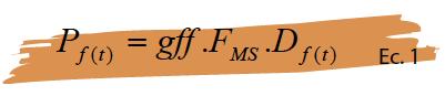 Ecuación 1. Probabilidad de Falla