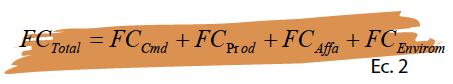 Ecuación 2. Consecuencias Financieras