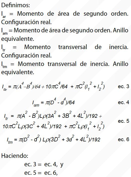 Ecuaciones 3-6