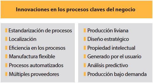 Tabla 2. Tipos de innovaciones en los procesos (Larry Keeley)