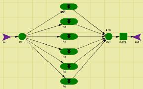 Figura N° 3. Diagrama de Bloques