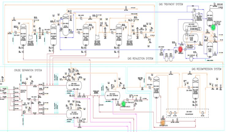 Figura 3.1. Mapa de equipos críticos.