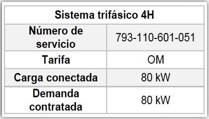 Tabla I. Características del sistema trifásico 4H