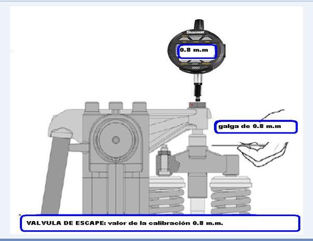 Figura 3. En este gráfico se puede ver la manera de realizar la calibración con los dos métodos: galgas y reloj indicador. Sin lugar a dudas, se establece absoluta precisión con el dial indicador.