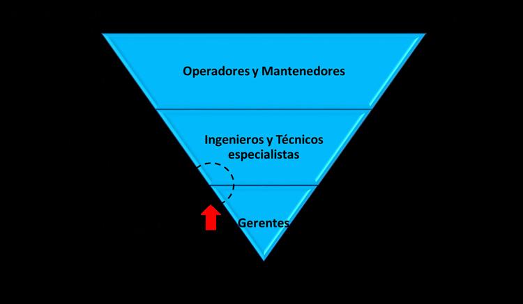 Imagen 2 - Responsabilidad en el Trabajo y Competencias