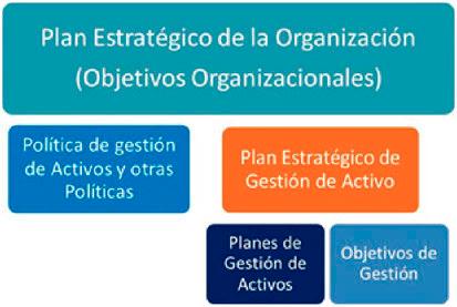 Figura 5. Jerarquía de documentos SGA