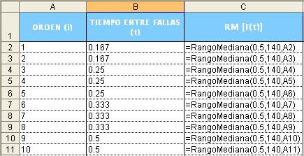 Figura 2. Cálculo del rango de mediana.