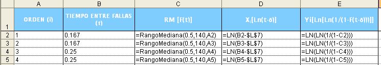 Figura 4. Cálculo de la ordenada y.