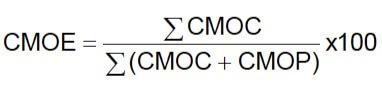 Ecuación 20