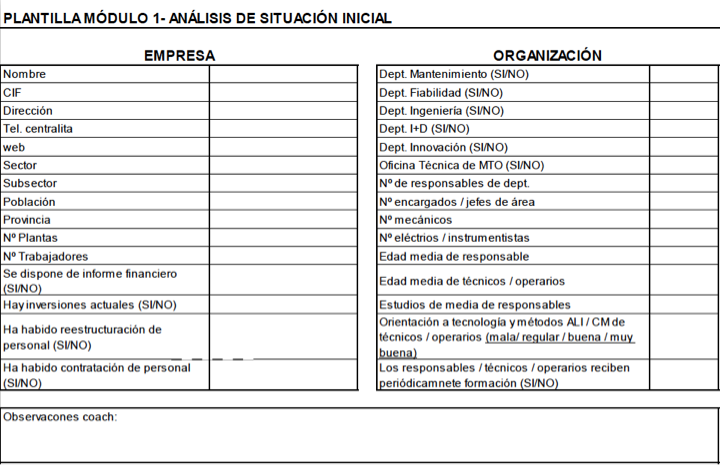 Figura 2 - Análisis de situación inicial