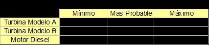Tabla 2.- Costos de los Conductores.
