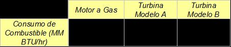 Tabla 4.- Consumo de Combustible.