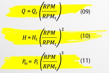 Ecuaciones 9, 10 y 11