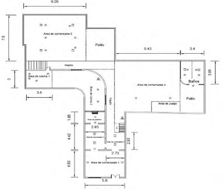 Figura 2. Plano