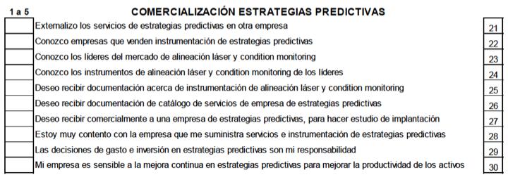 Figura 4- Preguntas del grupo comercialización estrategias predictivas