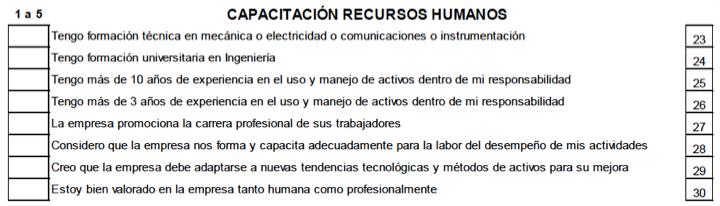 Figura 7- Preguntas del grupo capacitación recursos humanos