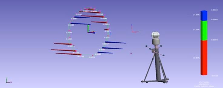 Figura 10. Construcción de modelo CAD.