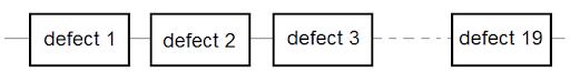 Figura 5. Defectos de sección como sistema en serie