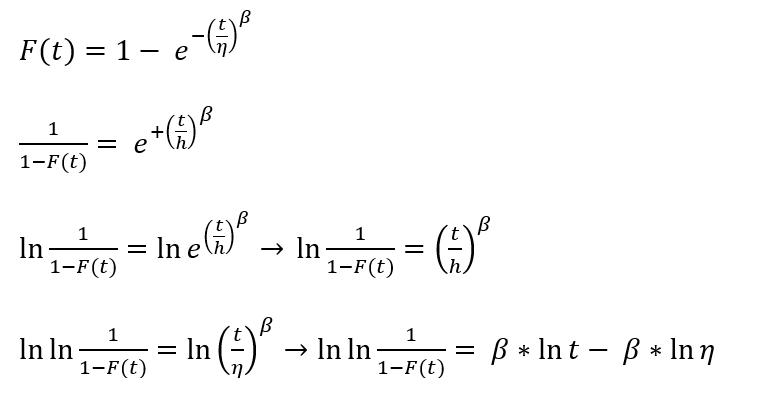 Ecuaciones 19, 20, 21 y 22