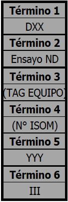 Tabla 2. Nomenclatura de un CML's