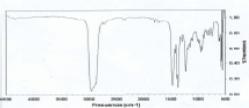 Figura A-5. Espectro FTIR en intervalo completo Aceite Sintético Marca PR 6800AP.