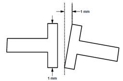 Figura 5.1-A Tolerancias de alineación
