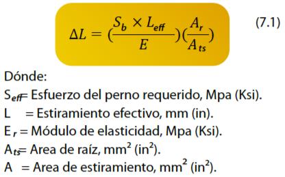 Ecuación (7.1)