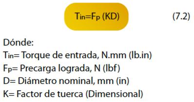 Ecuación (7.2)