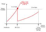 Figura 13. Establecimiento del nivel de riesgo tolerable.