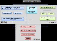 Figura 2. Plan de Trabajo del Análisis RAM.
