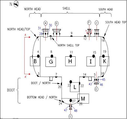 Figura 3. Áreas de monitoreo típicas en un recipiente a presión horizontal