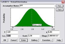 Figura N° 5. Distribución del IPF de las Líneas del Campo A