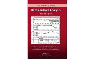 Análisis de datos bayesianos
