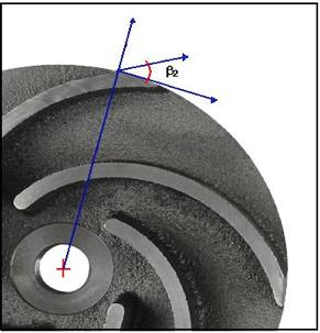 Figura N° 4-1.- Esquema de un impulsor mostrando donde es medido el ángulo b2.