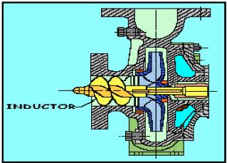 Figura N° 6-6.- Diagrama de inductor.