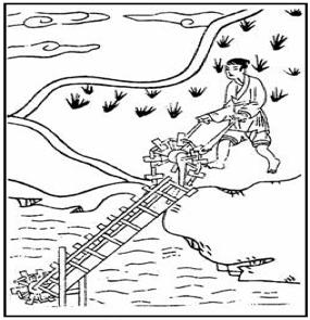 Figura N° 1-2.- Diagrama de una bomba de cadena.