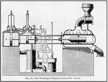 Figura N° 1-5.- Diagrama en corte de la bomba de Worthington.